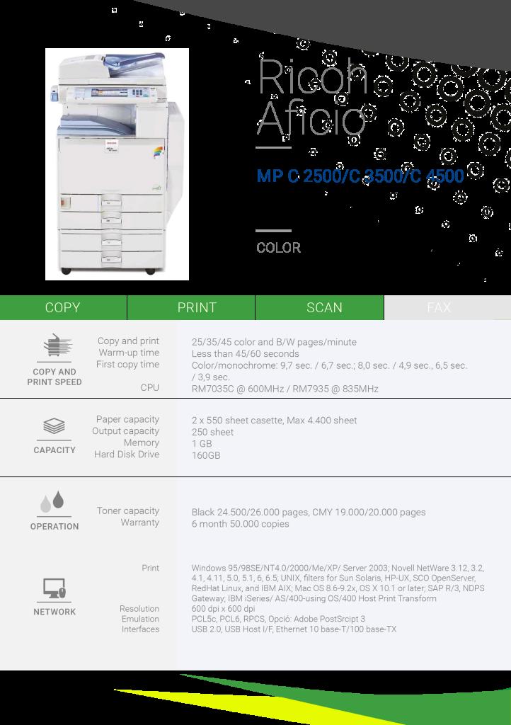 R-AMPC2500-3500-4500